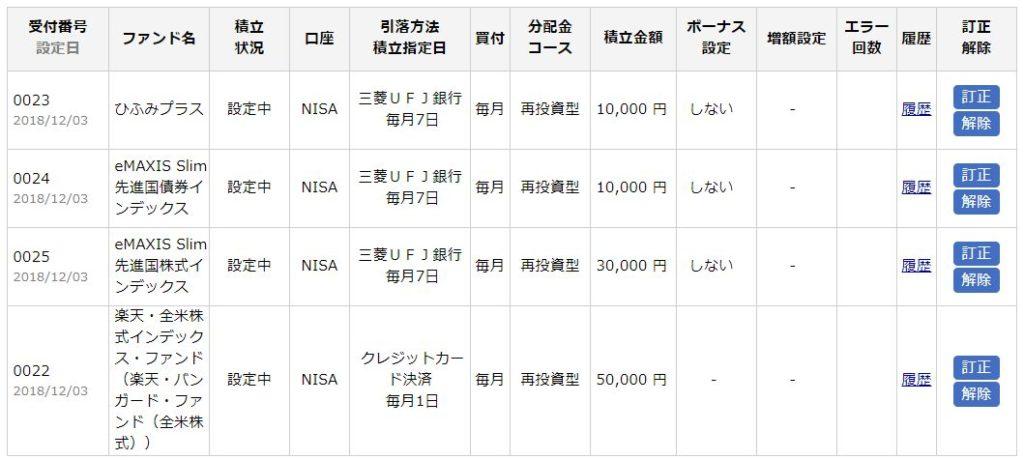 2019年NISA積立投資